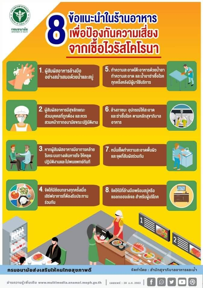8 ข้อแนะนำในร้านอาหาร